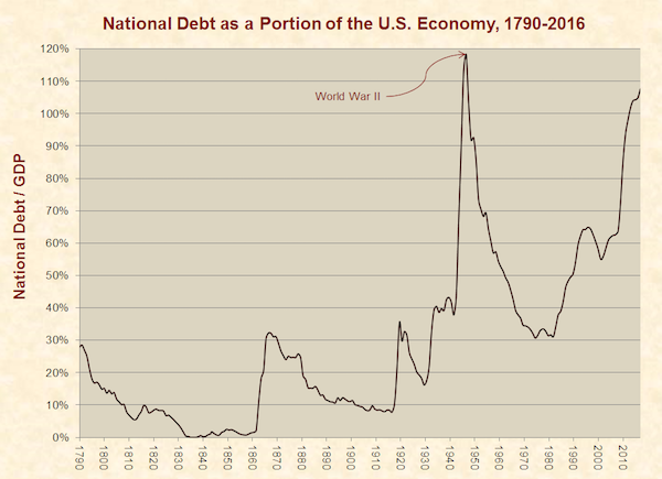 debt_gdp-full copy