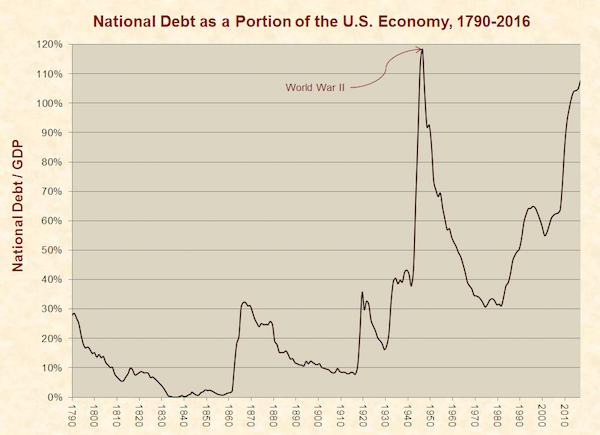 debt_gdp-full copy